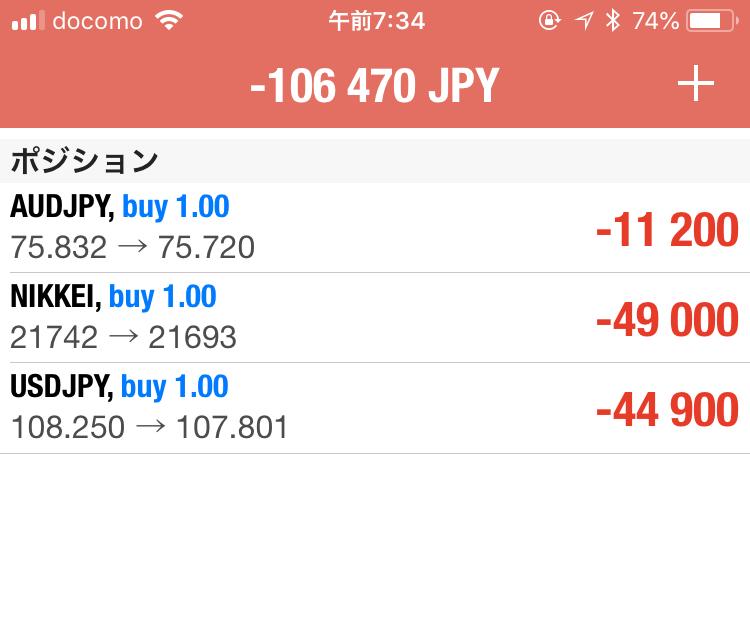 7月5日今日の相場 すべてはドル円の動向に