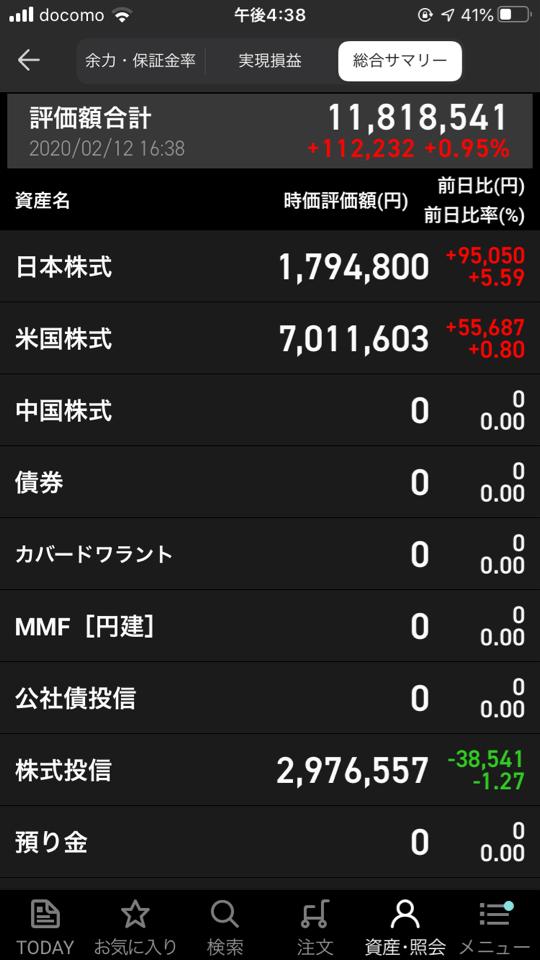 評価額公開 株式評価額1300万円到達